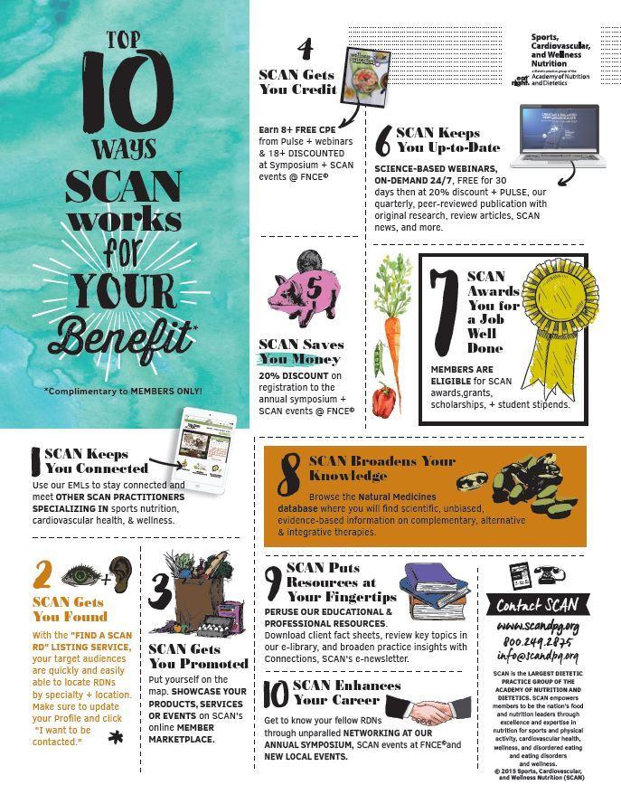 Top 10 Member Benefits Picture
